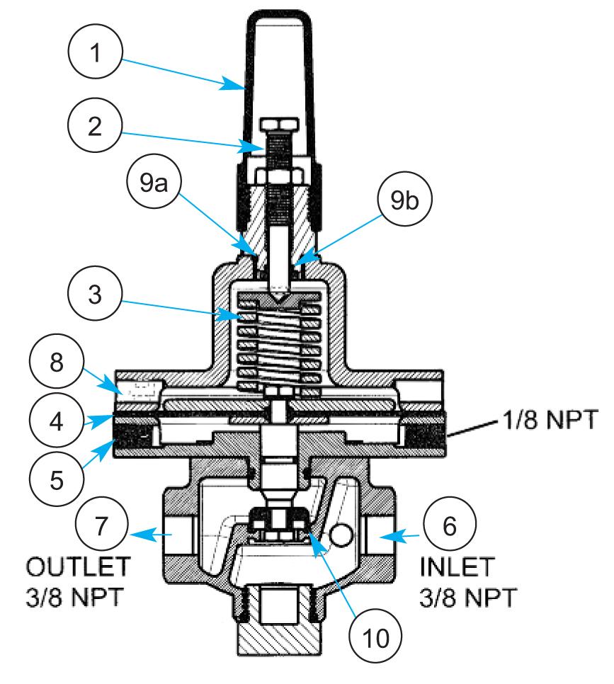 ocv control valves
