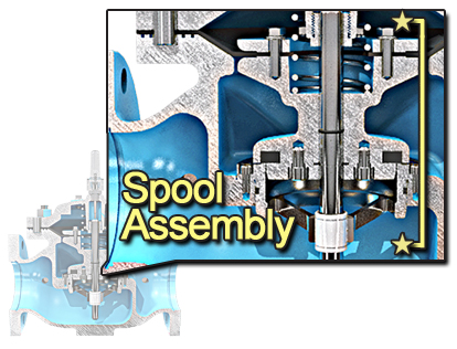 Spool Assembly