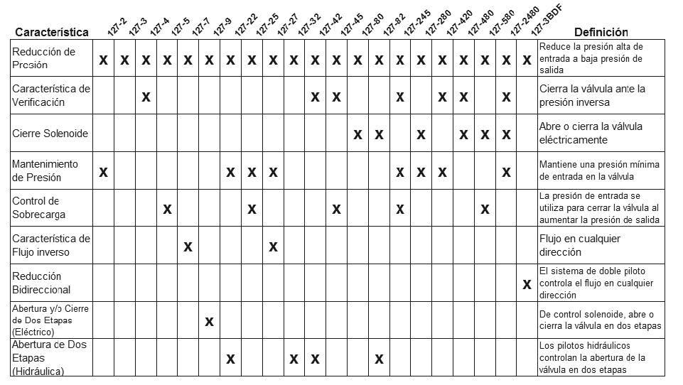 ocv_modelo_127-series_mining_selection_chart