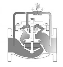 Deluge Control Valve Modulating