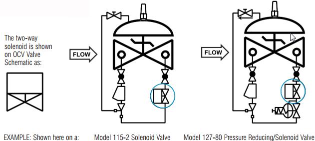 2way-schematic