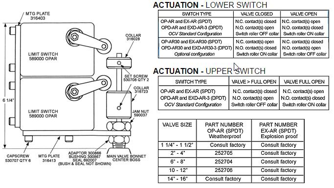 Limit-Switch-31-2