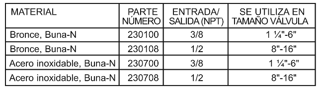 1330_materials_chart