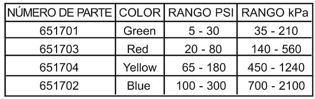 1330_spring_range_chart