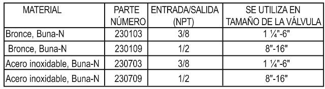 1340_materials_chart