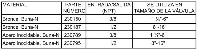 1340xs_materials_chart