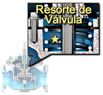 Resorte de Válvula
